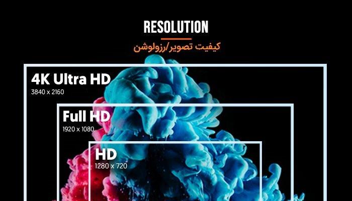 کیفیت تصویر تلویزیون / رزولوشن