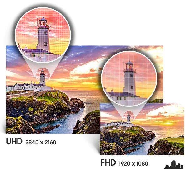 کیفیت تصویر تلویزیون سامسونگ 55 اینچ مدل NU8500K