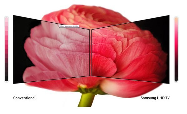 کیفیت تصویری تلویزیون 4k سامسونگ 65 اینچ RU7100