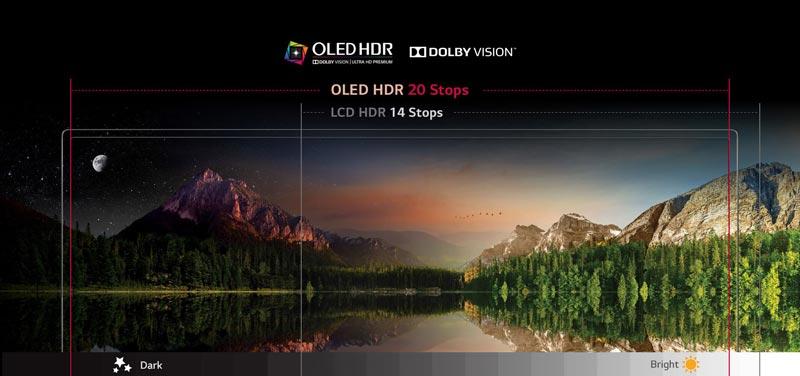 OLED HDR تلویزیون ال جی