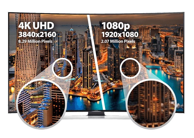 تلویزیون سونی 4K مدل 65X8000G