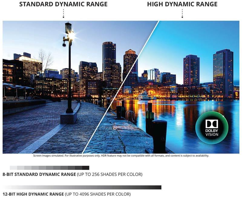تلویزیون HDR سونی مدل 65X7000G