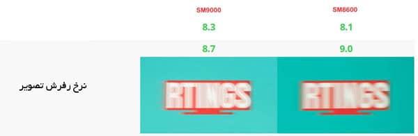 مقایسه نرخ رفرش در SM8600 با SM9000