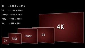 سایز تلویزیون ها